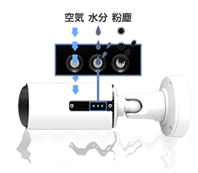 H.265+/4K(8M)屋外防雨PoEネットワークカメラ(RK-830AE1)はPTFEを搭載しレンズの曇りや結露を抑えます。