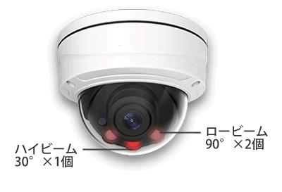 H.265+ビデオ圧縮技術に対応した屋外5メガピクセルネットワークドーム型カメラ(RK-520CE)の近赤外線IR LED機能