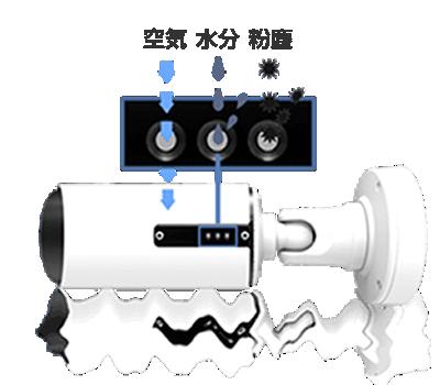 H.265+対応 屋外5MPネットワークカメラ(RK-520DE1)はPTFEを搭載しレンズの曇りや結露を抑えます。