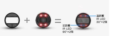 H.265+対応、屋外防雨5MP PoEネットワークカメラ(RK-520FRE)は、近赤外線IR LED 最大50mの照射能力を実装しています。