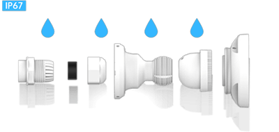 H.265+対応、屋外防雨5MP PoEネットワークカメラ(RK-520GE)は、IP67の防塵防水性能を有しています。