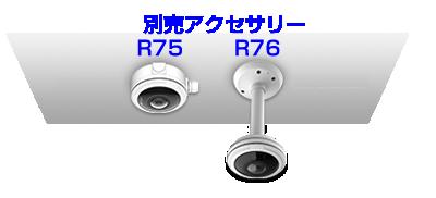 12MP(1200万画素)全方位 360°ネットワークカメラ(RK-1218HE)は、別売アクセサリーを利用して様々な設置環境に対応できます。