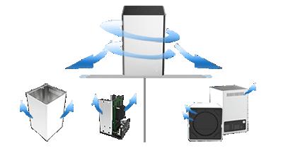 4K/H.265+対応 9CH ネットワークカメラビデオレコーダー(RK-KE109B/S)は優れた放熱設計を実現