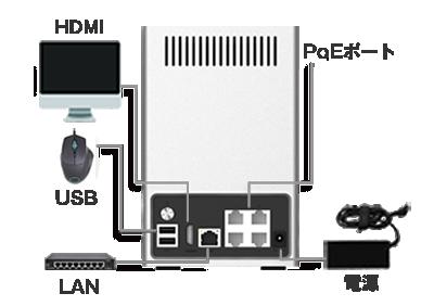 4K/H.265+対応 9CH ネットワークカメラビデオレコーダー(RK-KE109B/S)の多彩なインターフェイス