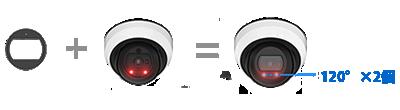 5MP 屋外 IR 小型ドーム型PoEネットワークカメラ(RK-520NE)はスマートIR Ⅱに対応し夜間の詳細な映像を撮影します。