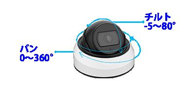 5MP 屋外 IR 小型ドーム型PoEネットワークカメラ(RK-520NE)は、3軸方向でカメラの向きを調整することが可能です。