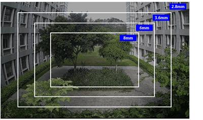 2MP 屋外 IR 小型ドーム型PoEネットワークカメラ(RK-230NE)は123°の水平視野角を誇ります。