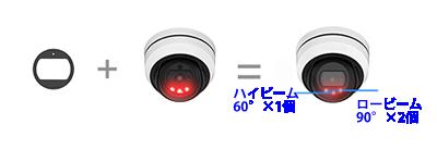 5MP 屋外 IR 小型ドーム型PoEネットワークカメラ(RK-520NEA)はスマートIRⅡに対応