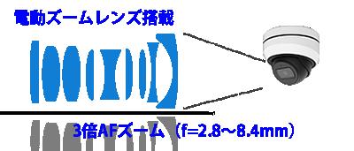 5MP 屋外 IR 小型ドーム型PoEネットワークカメラ(RK-520NEA)はオートフォーカスに対応した電動ズームレンズを搭載しています。