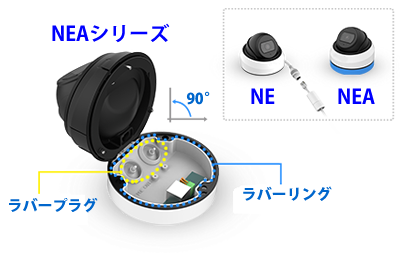 5MP 屋外 IR 小型ドーム型PoEネットワークカメラ(RK-520NEA)一体型ジャンクションボックス