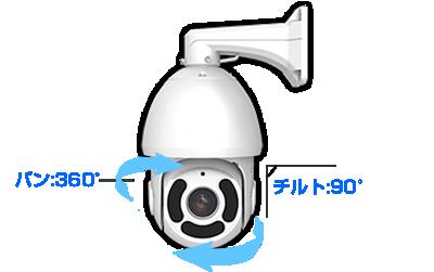 H.265+対応 屋外5MP PTZ ネットワークカメラ(RK-520P)はパンチルト機能を搭載
