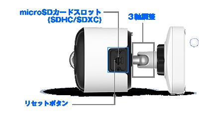 5MP パノラマネットワークカメラ(RK-530PM)は、マイクロSDで録画に対応