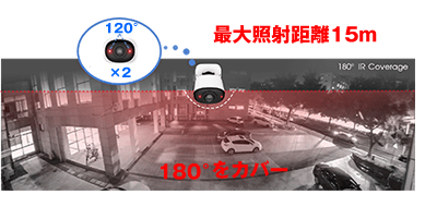 5MP パノラマネットワークカメラ(RK-530PM)は、180°のIR LED機能