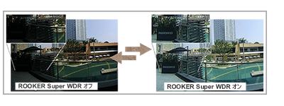 5MP パノラマネットワークカメラ(RK-530PM)は、120dBのワイドダイナミックレンジ