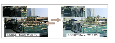 パノラマドーム型ネットワークカメラは、120dBのワイドダイナミックレンジ