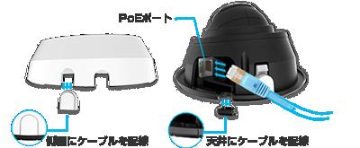 H.265+対応5MP PoEネットワークカメラ(RK-520SE)は、接続が簡単