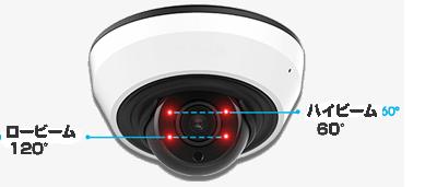 H.265+対応5MP PoEネットワークカメラ(RK-520SE)は、近赤外線IR LEDを搭載