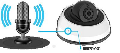 H.265+対応5MP PoEネットワークカメラ(RK-520SE)は、音声マイクを内蔵しています
