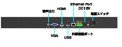 4K/H.265+対応 16CH ネットワークカメラビデオレコーダー(RK-V016)の多彩なインターフェイス
