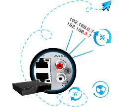 4K/H.265+対応 32CH ネットワークカメラビデオレコーダー(RK-W032)デュアルLANポート搭載