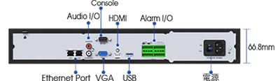 4K/H.265+対応 32CH ネットワークカメラビデオレコーダー(RK-W032)の多彩なインターフェイス