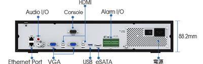 4K/H.265+対応 32CH ネットワークカメラビデオレコーダー(RK-X032)の多彩なインターフェイス