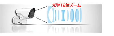 H.265+対応 屋外5MP PTZ PoEネットワークカメラ(RK-520ZE)光学12倍ズームレンズ