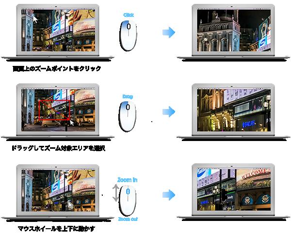 """H.265+対応 屋外5MP PTZ PoEネットワークカメラ(RK-520ZE)はマウスで簡単ズーム操作"""">"""