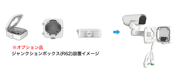 H.265+対応 屋外5MP PTZ PoEネットワークカメラ(RK-530ZE)オプションジャンクションボックス(R62)設置イメージ