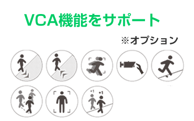 ネットワークカメラのビデオコンテンツ分析機能