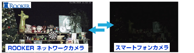 H.265+対応5MP PoEネットワークカメラ(RK-520SE)は、月明かりでもカラー映像で撮影可能な高感度ネットワークカメラ